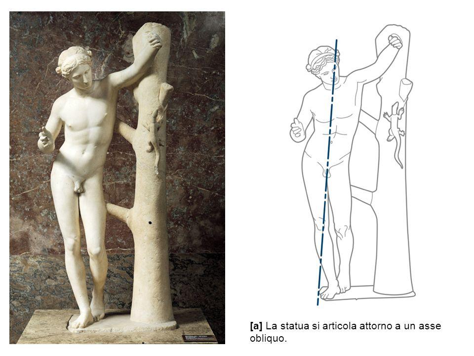[a] La statua si articola attorno a un asse obliquo.